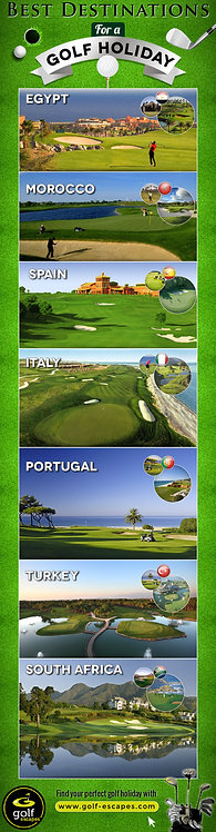 Best Destinations for a Golf Holiday Infographic