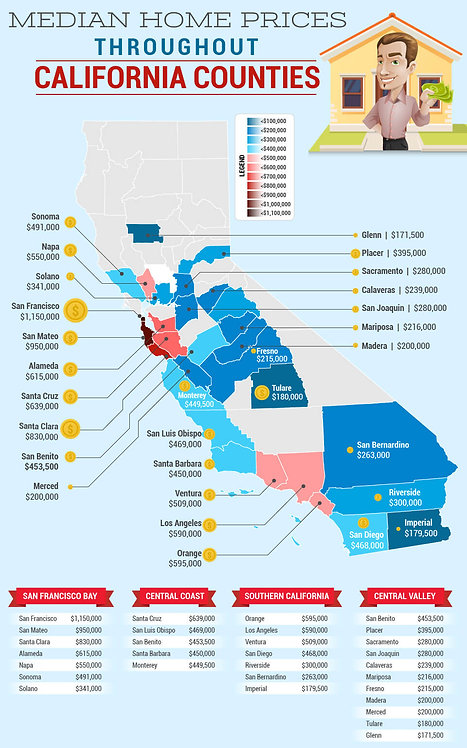 Median Home Price Throughout California Countries Infographic