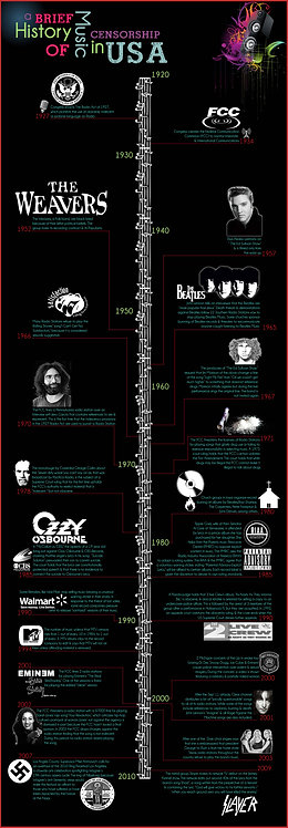 A BRIEF History of Music Censorship in USA Infographic