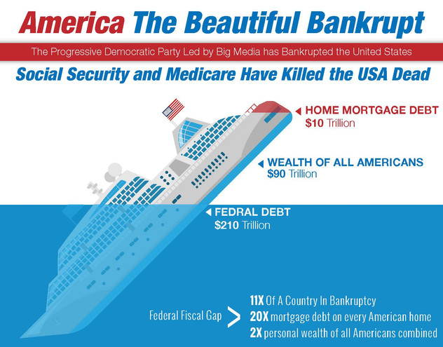America The Beautiful Bankrupt_Page_3.jp