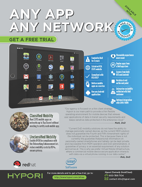 Any App Any Network Infographic