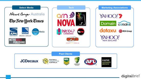 Digital Marketing & Media Essentials (6)