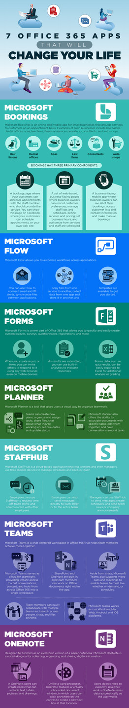 7 Office 365 Apps that will change your life