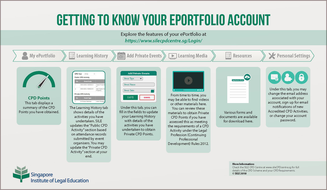 Getting to Know Your Eportfolio Account Brochures