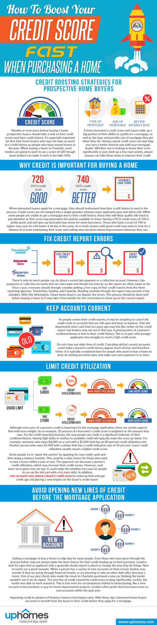 How to Boost Your Credit Score Fast When Purchasing a Home