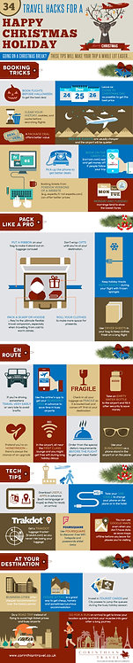 34 Travel Hacks for A Happy Christmas Holiday Infographic