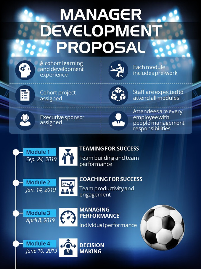 Manager Development Proposal Infographic