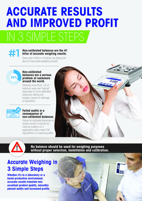 Accurate Results and Improved Profit in 3 Simple Steps Brochures