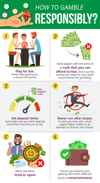 How to Gamble Responsibly