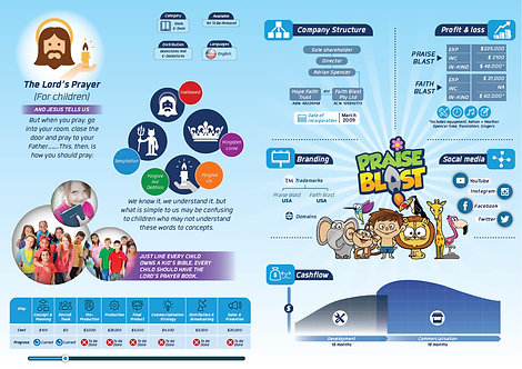 Faith Blast Vision Pg5 Infographic