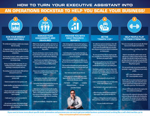 How to Turn Your Executive Assistant into an Operations Rockstar to Help You Scale Your Business