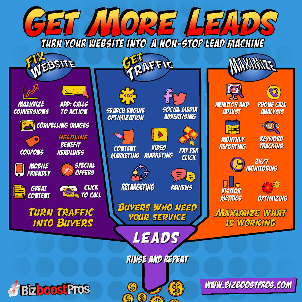 Get More Leads Turn Your Website into a Non-Stop Lead Machine
