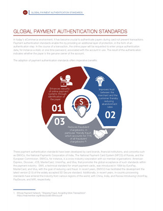 Global Payment Authentication Standards