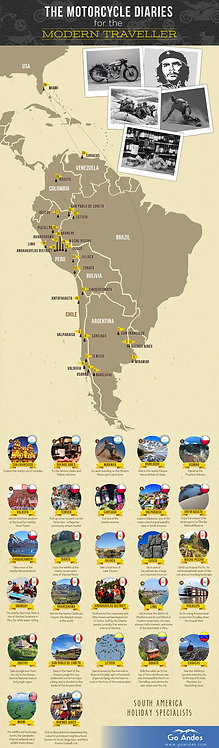 The Motorcycle Diaries for the Modern Traveller Infographic