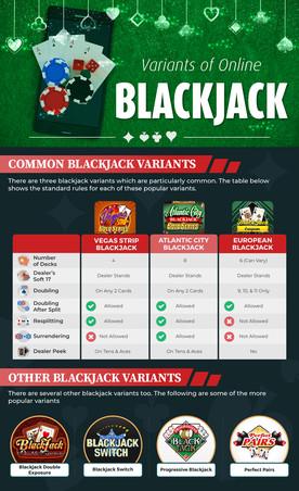 Variants of Online Blackjack