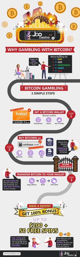 Joo Casino Why Gambling with Bitcoin Brochures