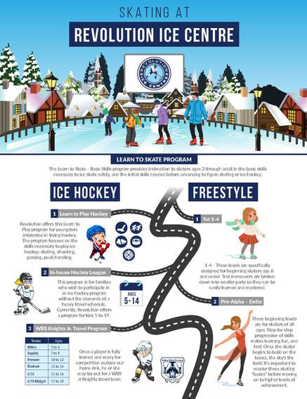 Skating at Revolution Ice Centrebrochures