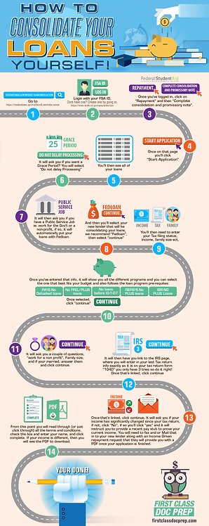 How to Consolidate Your Loans Yourself Infographic