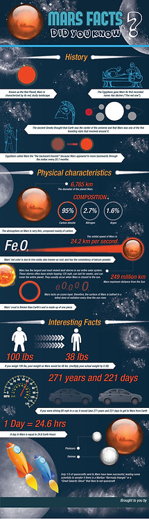Mars Facts Did You Know Infographic