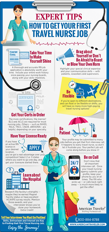 Expert Tips How to Get Your First Travel Nurse Job Infographic