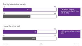 London Real Estate Survey (19).JPG