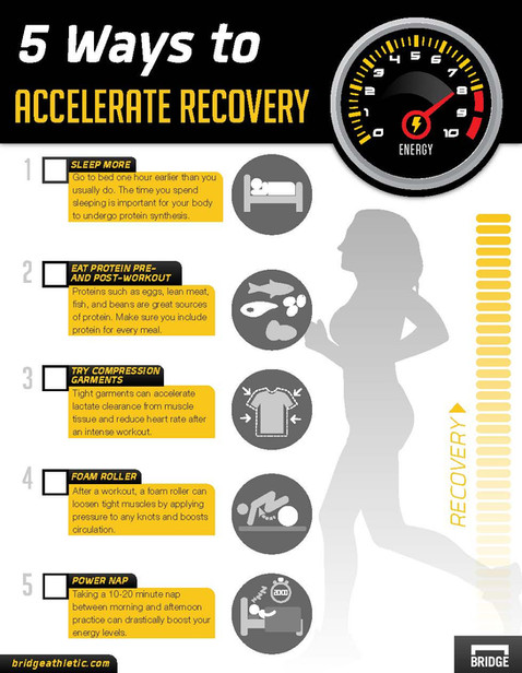 5 Ways to Accelerate Recovery