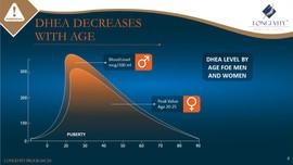 Hormones Growth (8).JPG