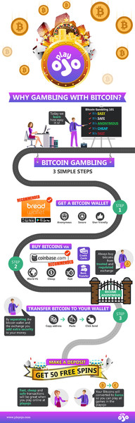 Why Gambling with Bitcoin Brochures