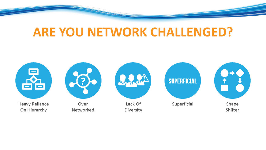 Are You Network Challanged ?