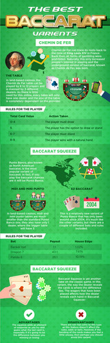 The Best Baccarat Variants
