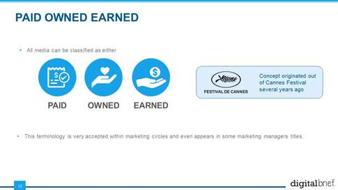 Digital Marketing & Media Essentials (12