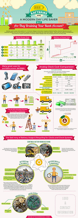 Batteries are a Modern Day Life Infographic