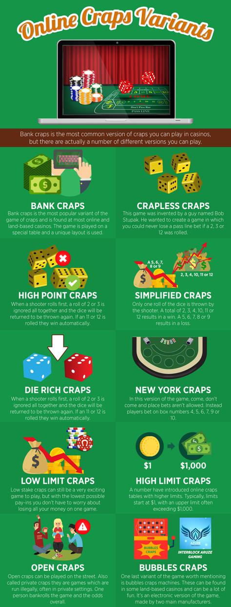 Online Craps Variants