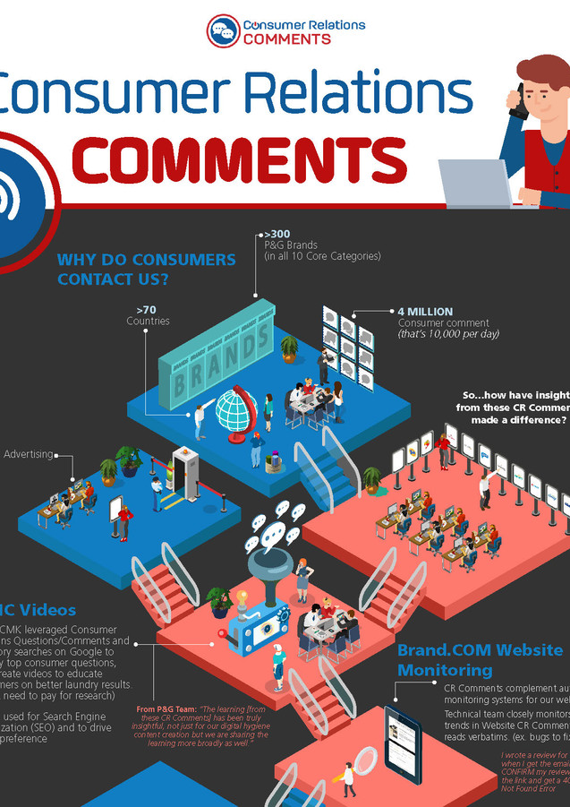 Consumers Relation Comments Brochure