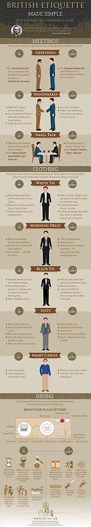 British Etiquette Infographic
