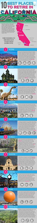 10 Best Places to Retire in California Infographic