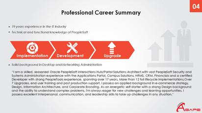 Career Summary Debo D. Adesokan_Page_04.