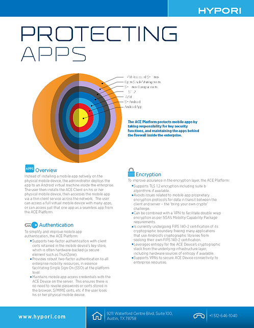 Protecting Apps Infographic