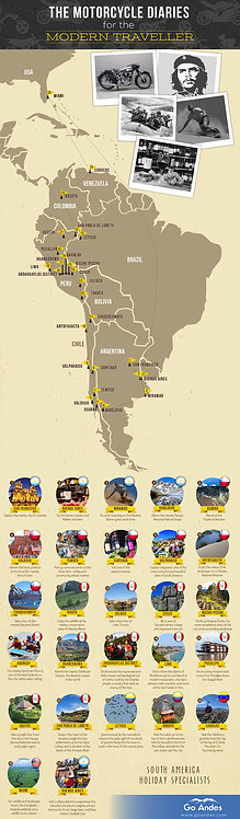 The Motorcycle Diaries for The Modern Traveler Infographic
