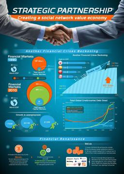 Strategic Partnership Brochures