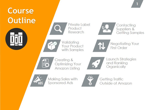 Creating & Optimizing Your Amazon Listing