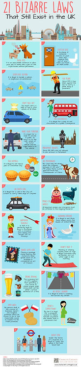 21 Bizarre Laws That Still Exist in the U.K Infographic