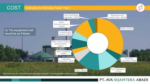 10 MW Bio Gas (13).JPG