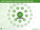 Smart Engagement Throughout your Supply
