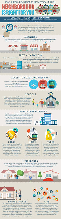 Your 11-Item Checklist to determine if That Neighborhood is Right for You Infogr