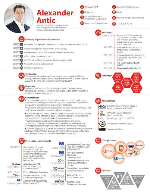 Alexander Antic Infographic