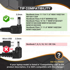 Tip Compatibility