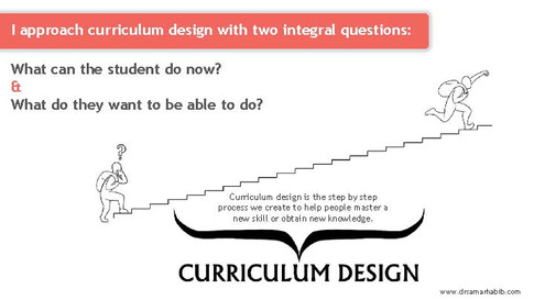 Curriculum Design_Page_02.jpg