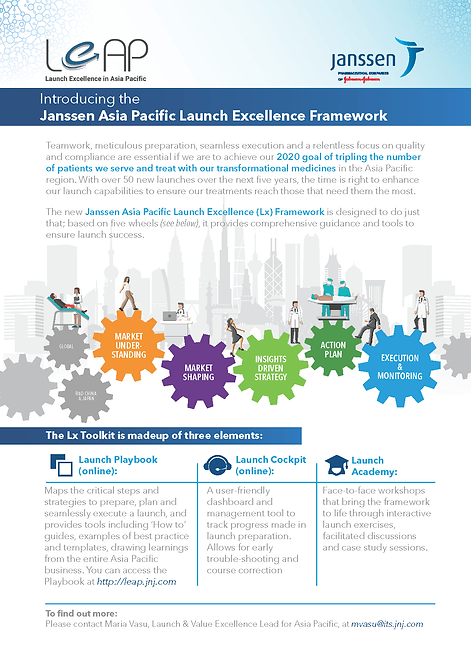 Introducing the Janssen Asia Pacific Launch Excellence Framework Infographic