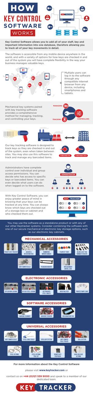 Keytracker Infographic
